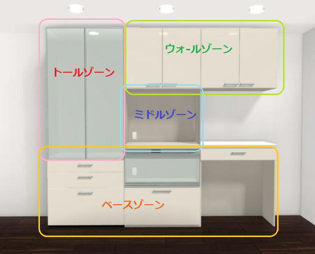 キッチン収納プラン 方法