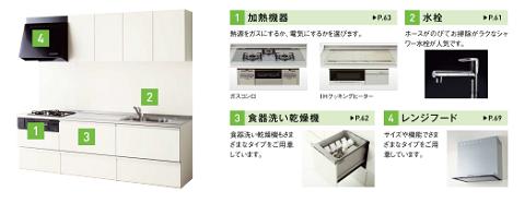 キッチンDIY機器採寸方法